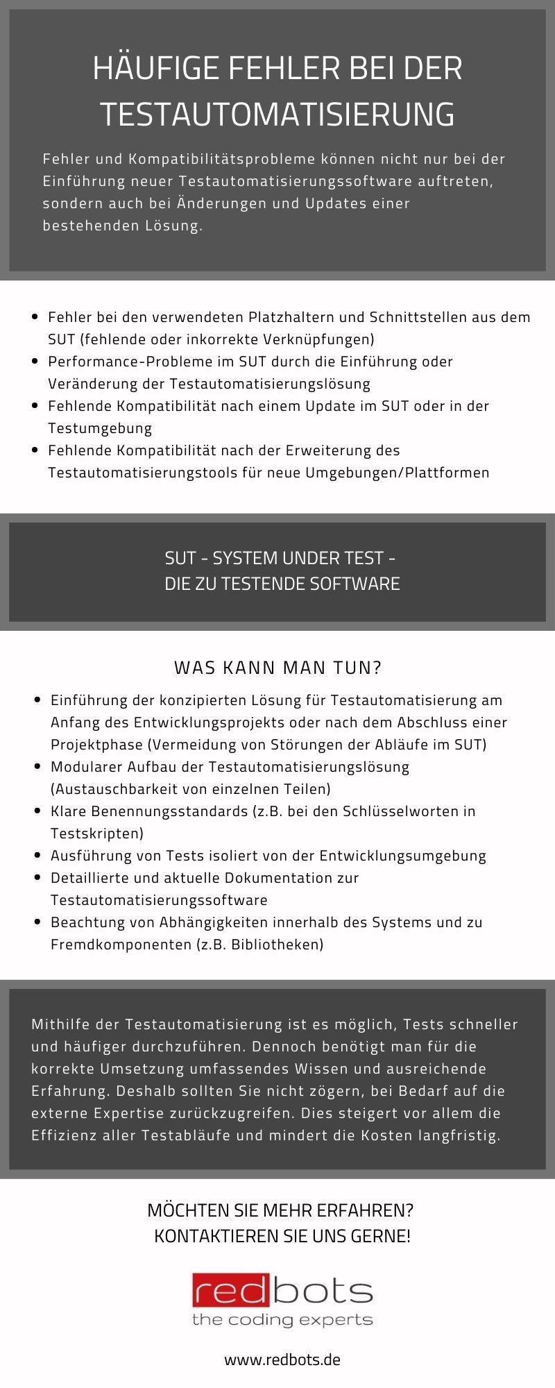 Häufige Fehler bei der Testautomatisierung (Infografik)