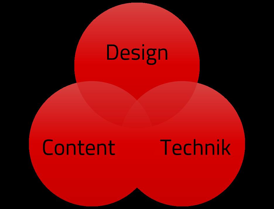 Drei Aspekte zur Optimierung Ihrer Website