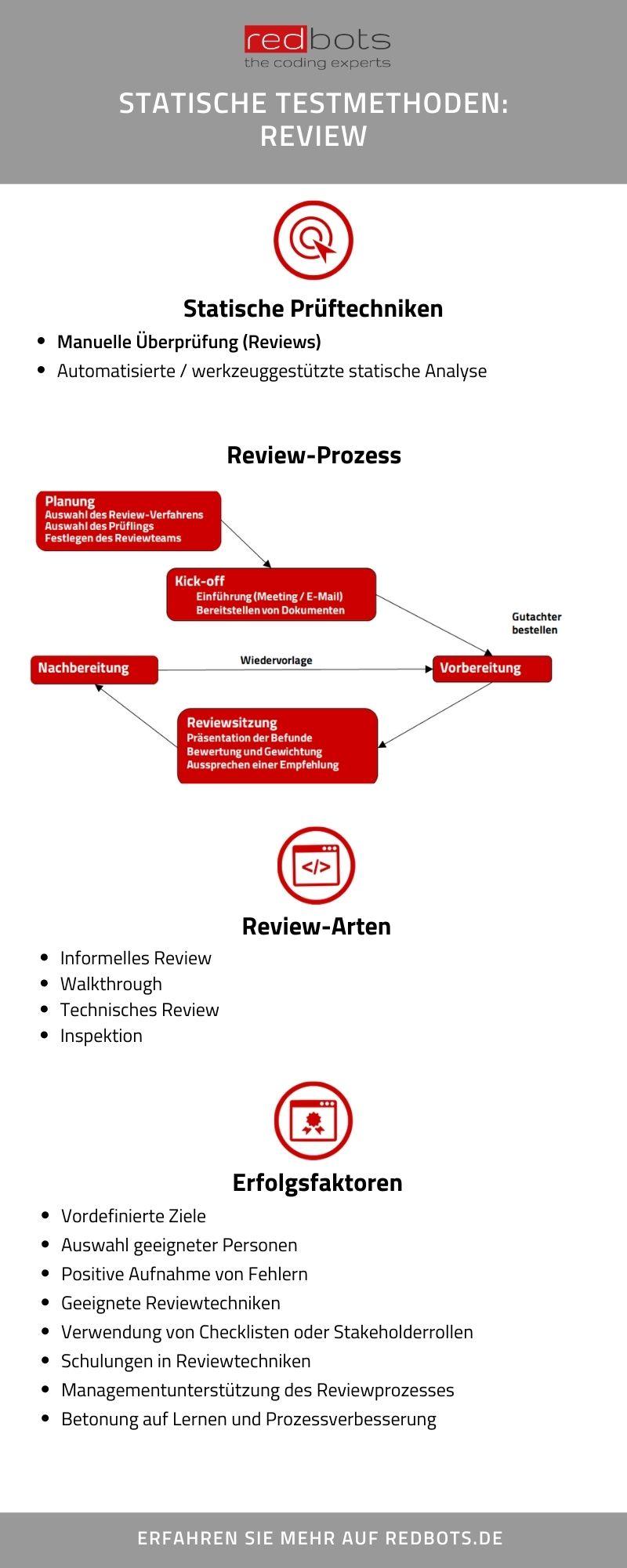 statische-reviews-infografik